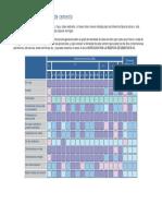 Aplicaciones de cada tipo de cemento.pdf
