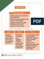 Esquema Literatura Romántica.pdf