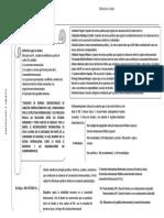Cuadro Tema 2 Definición y Objeto Del DIP