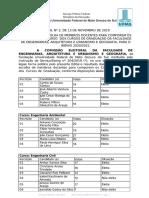 Edital 2 - resultado das eleições - Colegiado - Faeng.pdf