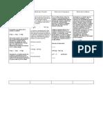 Efecto de la Concentración.pdf