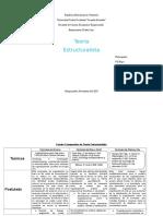 teoría administrativa  estructuralista de la administracion.doc