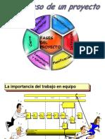 PROCESO DE UN PROYECTO.pdf