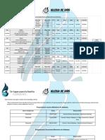 Cronograma Min. Alabanza Noviembre.pdf