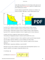 Ciclo di Carnot.pdf