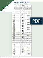 Standard Drill Sizes.pdf