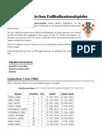 Liste_der_kroatischen_Fußballnationalspieler.pdf