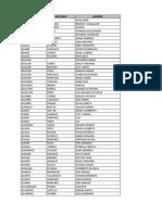 LISTADO_ALUMNOS_BECA_BENITO_JUAREZ.pdf