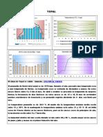 Clima Yopal.pdf