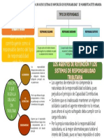 """LECTURA 9 """"LOS AGENTES DE RETENCIÓN- HACIA UN NUEVO SISTEMA DE IMPUTACIÓN DE RESPONSABILIDAD  DE HUMBERTO ASTETE MIRANDA.pptx"""