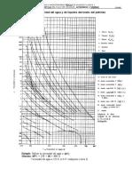 Recopilación tablas método de crane para perdidas por fricción en tuberias