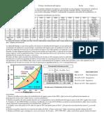 La curva de Lorenz y el índice de Gini.pdf