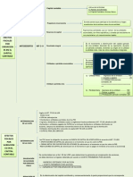 EFECTOS FISCALES POR VARIACIONES EN EL CAPITAL CONTABLE.docx