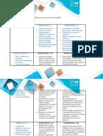 Modelo para el análisis de la matriz DOFA - Anexo 1 (1).docx