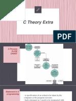 C Theory extra