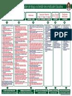 SIAGIE FLUJOGRAMA.pdf