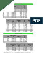Analisis_tecnico_y_financiero_de_cafe_pangoa.xls