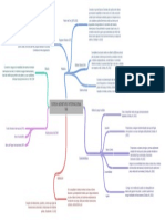 MAPA CONCEPTUAL SISTEMA_MONETARIO_INTERNACIONAL_SMI.pdf