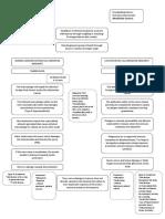 Pathophysiology of Hansen's Disease