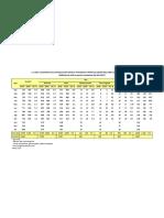 cuadros-produccion-comercializacion-avicola-setl19-141119.xls