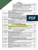 Daftar Dokumen Bab 1