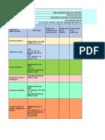 Matriz de Organismos institucionales.xlsx
