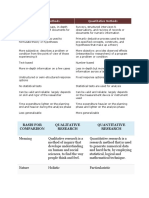 Quantative and Qualitative Research.docx