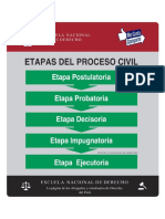 Estructura Penal