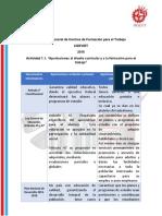 02_AnaBerthaOrtega_M1_A1.1.docx