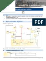 6_Diagramme_de bloc_Interne.pdf