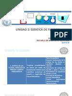 U2 ESTATICA DE FLUIDOS.pdf