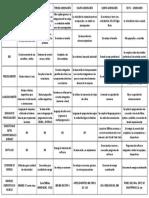 Cuadro Comparativo de las Generaciones del Computador.pptx