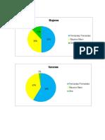 Graficos del trabajo de proyecto.docx