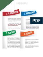 EL PROCESO DE LA ESCRITURA.docx