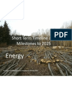 Energy Short Term Milestones