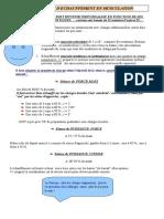 protocoles-echaufft-1.pdf