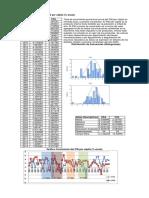 291334402-Analisis-Crecimiento-PIB-Percapita-Colombia-vs-Estados-Unidos-1961-2014.pdf