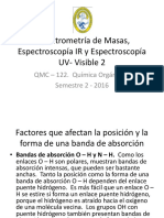 Espectroscopía IR y Espectroscopía UV VIS