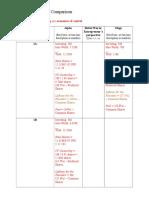 Trendsetter Term Sheet Comparison_Yulin.doc