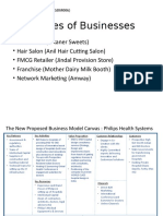 Business Modelling Canvas Templates