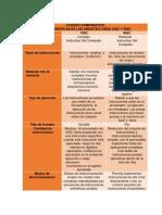 CuadroComparativo_Cristhian_Nossa.pdf