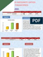 ANALISIS FINANCIERO ALICORP.pptx