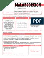 P8C22 (3) Síndrome de Malabsorción