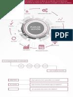 Plan de Acción scrum y kanban.pdf