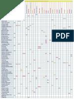 255907040-Les-plantes-medicinales.pdf