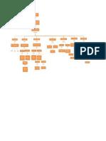 mapa conceptual conceptos básico.pdf
