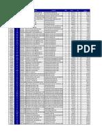 CATALOGO DE PRECIOS TRASNACIONAL 06-12-2019 (1).pdf