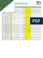 Identificación puntos de lubricación Sopladora.docx
