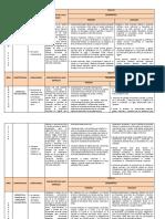PCI  - ÁREA DE EDUCACION FISICA 2019 - secundaria.docx