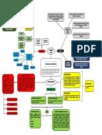 MAPA CONCEITUAL DE TOXICOLOGIA AMBIENTAL.pdf